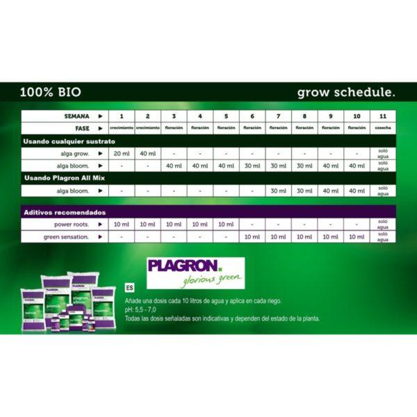 Plagron-tabella-cultivo-organico