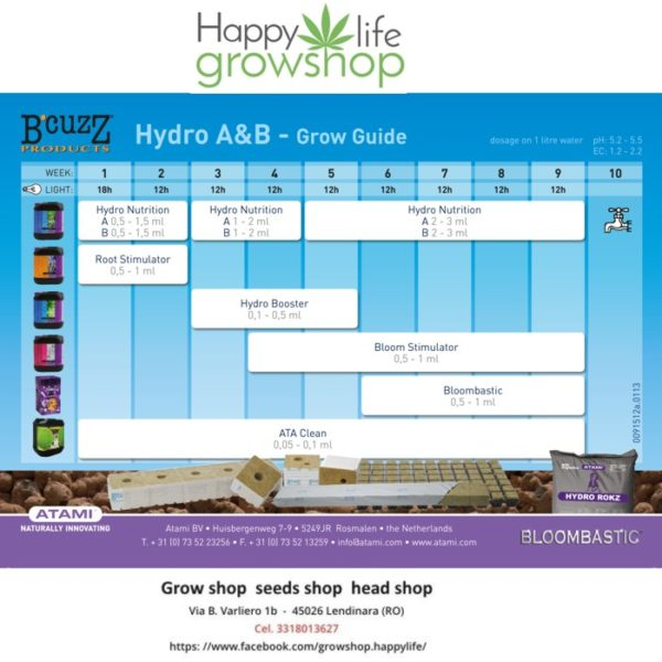 Bcuzz+BLB-Hydro
