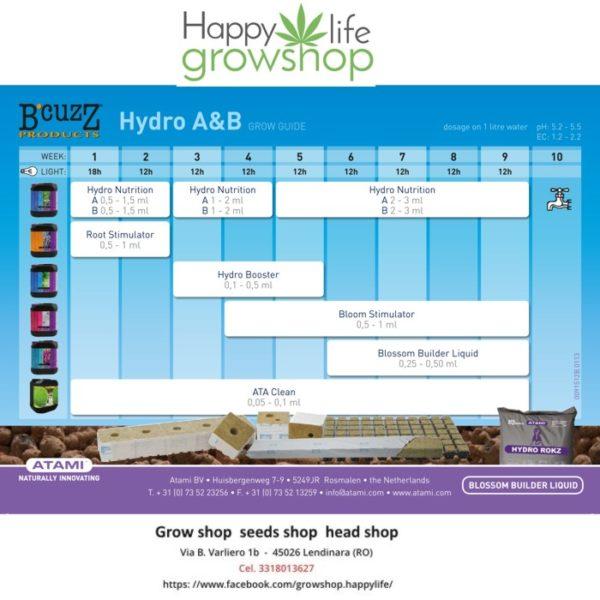 Bcuzz-Hydro-blossom